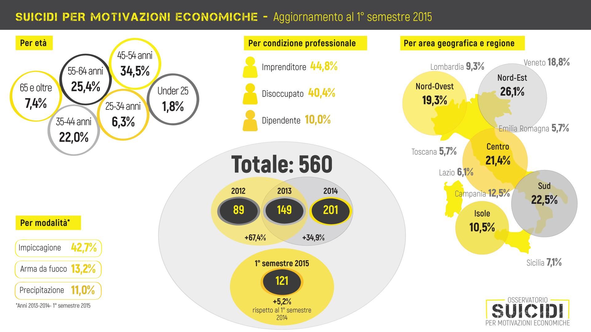 2012-1-semestre-2015