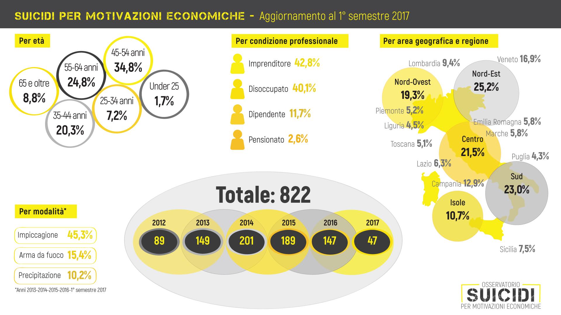 2012-1-semestre-2017
